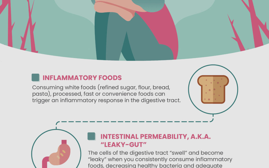 Depression and Inflammation – is there a Connection?